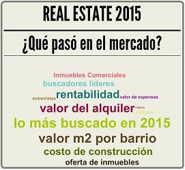 Mercado Inmobiliario en Buenos Aires estadísticas del 2015