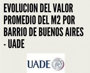 Evolución m2 por UADE