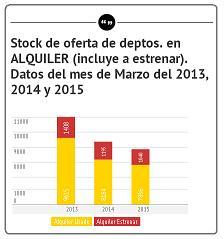 2015-infografia