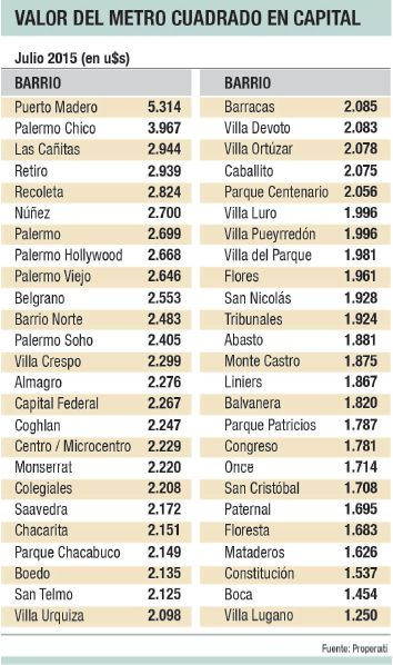 mano de obra en uruguay metro cuadrado 2016 costo obras On costo por metro cuadrado de construccion 2015
