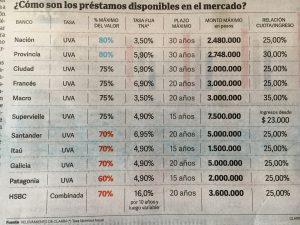 creditos-por-banco