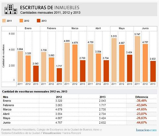 2012-Escrituras-de-Inmuebles-a-Julio_mini