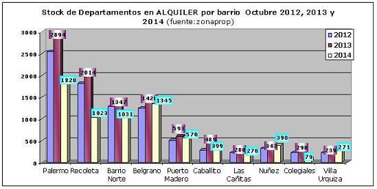 2014-oferta-ALQUILER-Barrios_c
