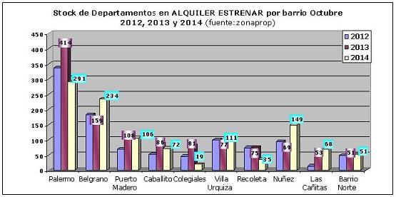 2014-oferta-ALQUILER-estrenar-barrios_c
