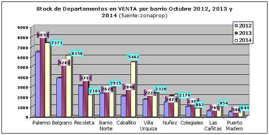 2014-oferta-VENTA-Barrios_c
