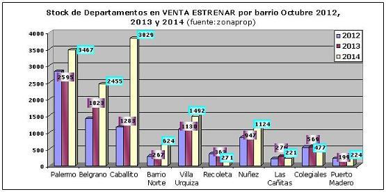 2014-oferta-VENTA-estrenar-barrios_c