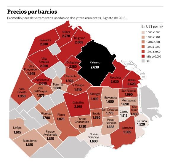 Mapas de utilidad de Buenos Aires